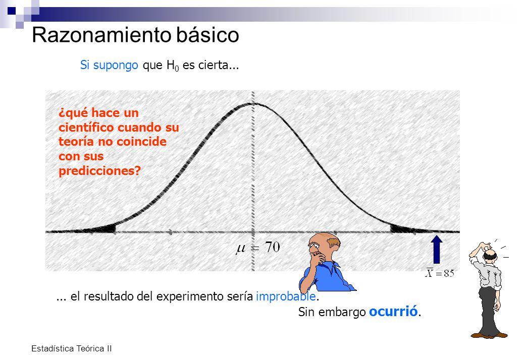 Estadística Teórica II Razonamiento básico Si supongo que H 0 es cierta...... el resultado del experimento sería improbable. Sin embargo ocurrió. ¿qué