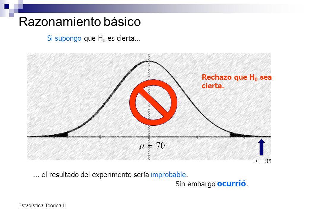 Estadística Teórica II Razonamiento básico Si supongo que H 0 es cierta...... el resultado del experimento sería improbable. Sin embargo ocurrió. Rech