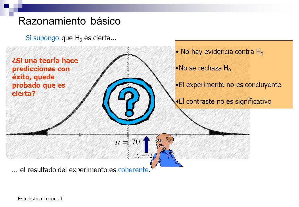Estadística Teórica II Razonamiento básico Si supongo que H 0 es cierta...... el resultado del experimento es coherente. No hay evidencia contra H 0 N