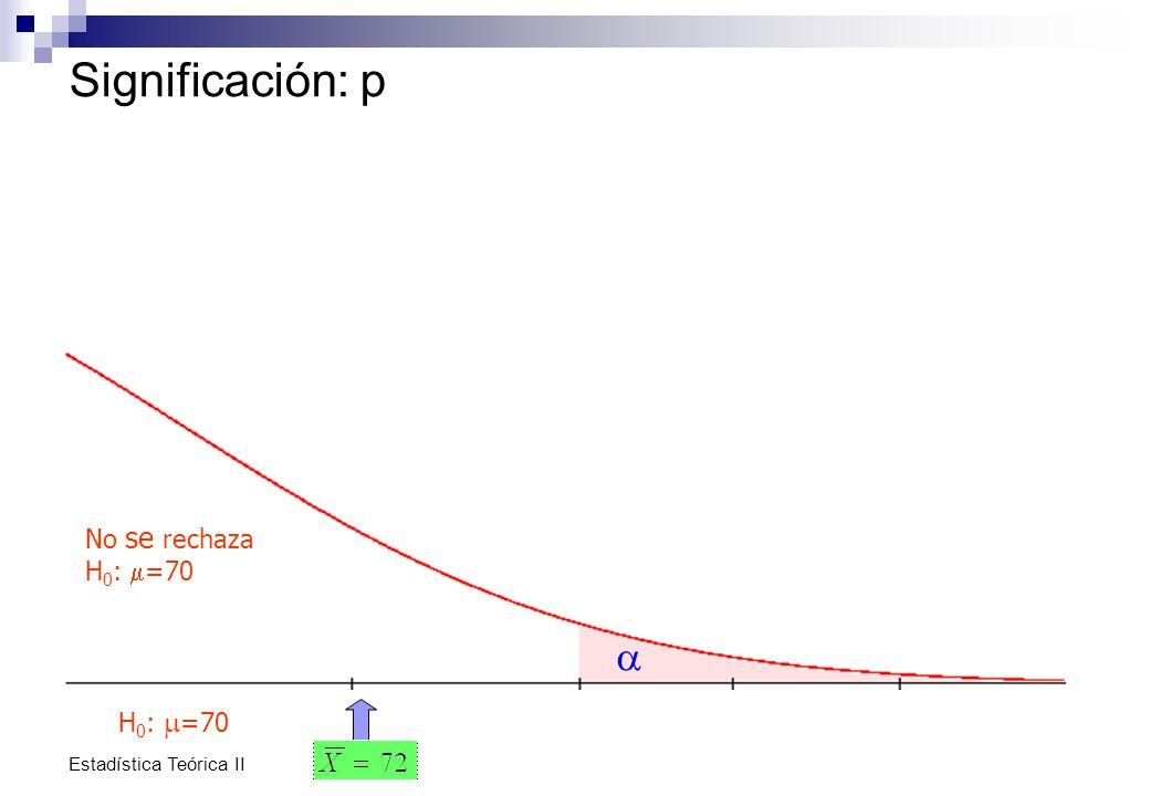 Estadística Teórica II Significación: p No se rechaza H 0 : =70