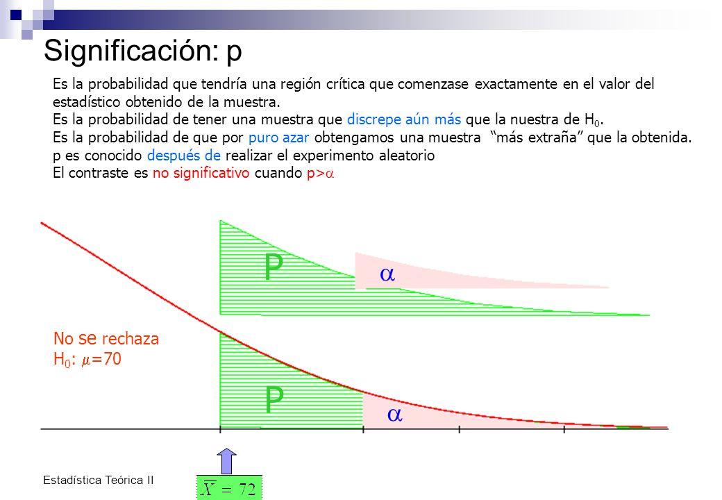 Estadística Teórica II Significación: p No se rechaza H 0 : =70 Es la probabilidad que tendría una región crítica que comenzase exactamente en el valo
