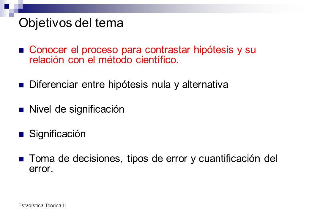 Estadística Teórica II Objetivos del tema Conocer el proceso para contrastar hipótesis y su relación con el método científico. Diferenciar entre hipót