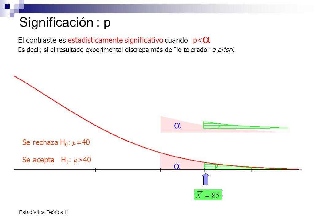 Estadística Teórica II Significación : p P P Se rechaza H 0 : =40 Se acepta H 1 : >40 El contraste es estadísticamente significativo cuando p< Es deci