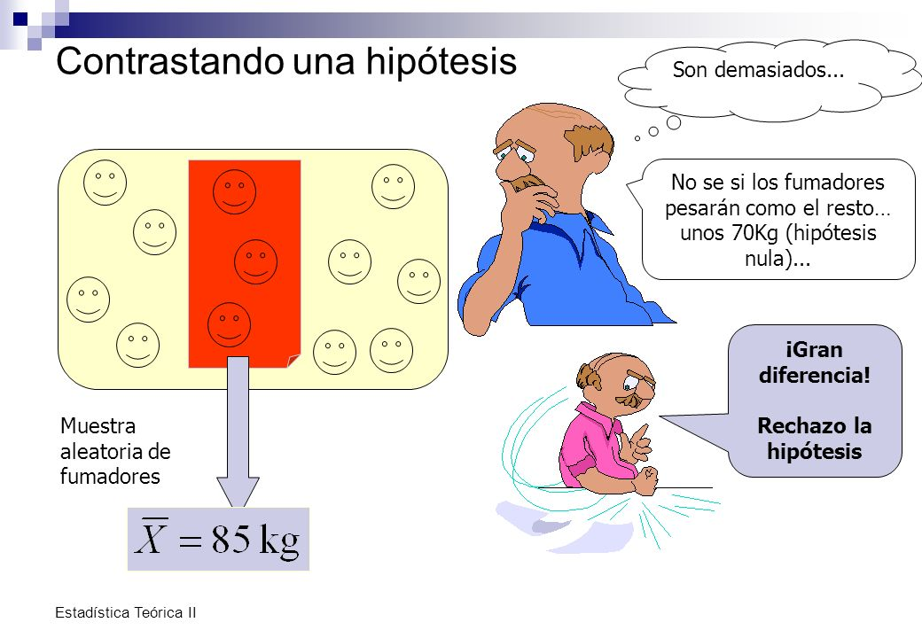 Estadística Teórica II ¿Qué es una hipótesis.