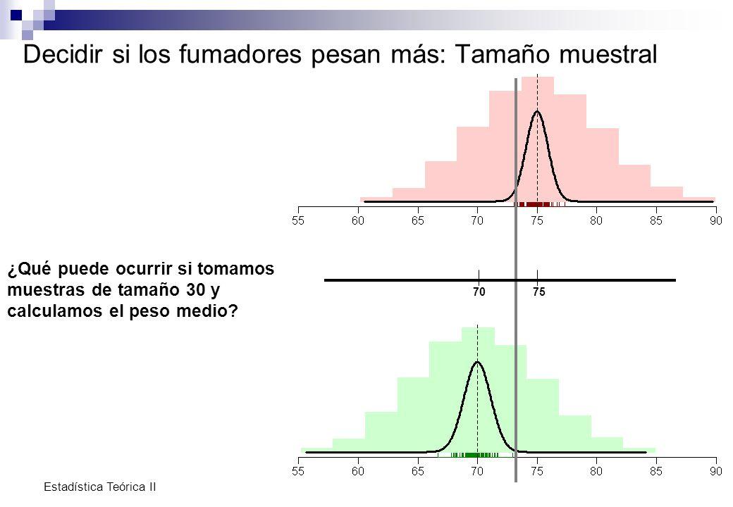 Estadística Teórica II Tipos de error al contrastar hipótesis Realidad H 0 ciertaH 0 Falsa No Rechazo H 0 Correcto El tratamiento no tiene efecto y así se decide.