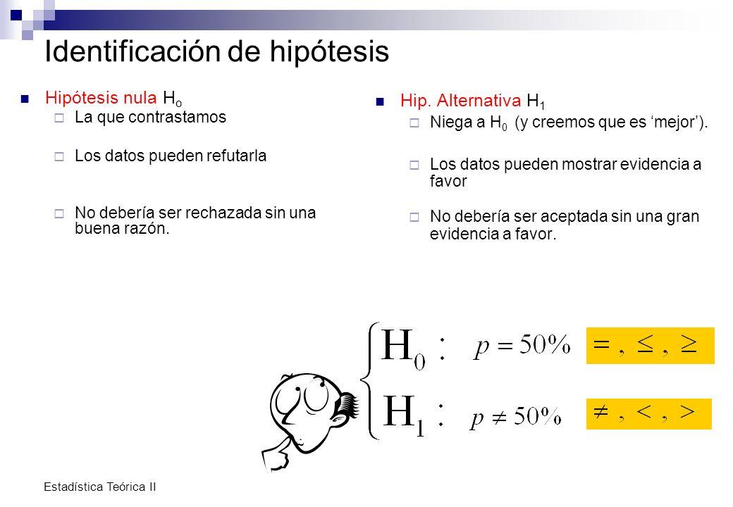Estadística Teórica II Identificación de hipótesis Hipótesis nula H o La que contrastamos Los datos pueden refutarla No debería ser rechazada sin una