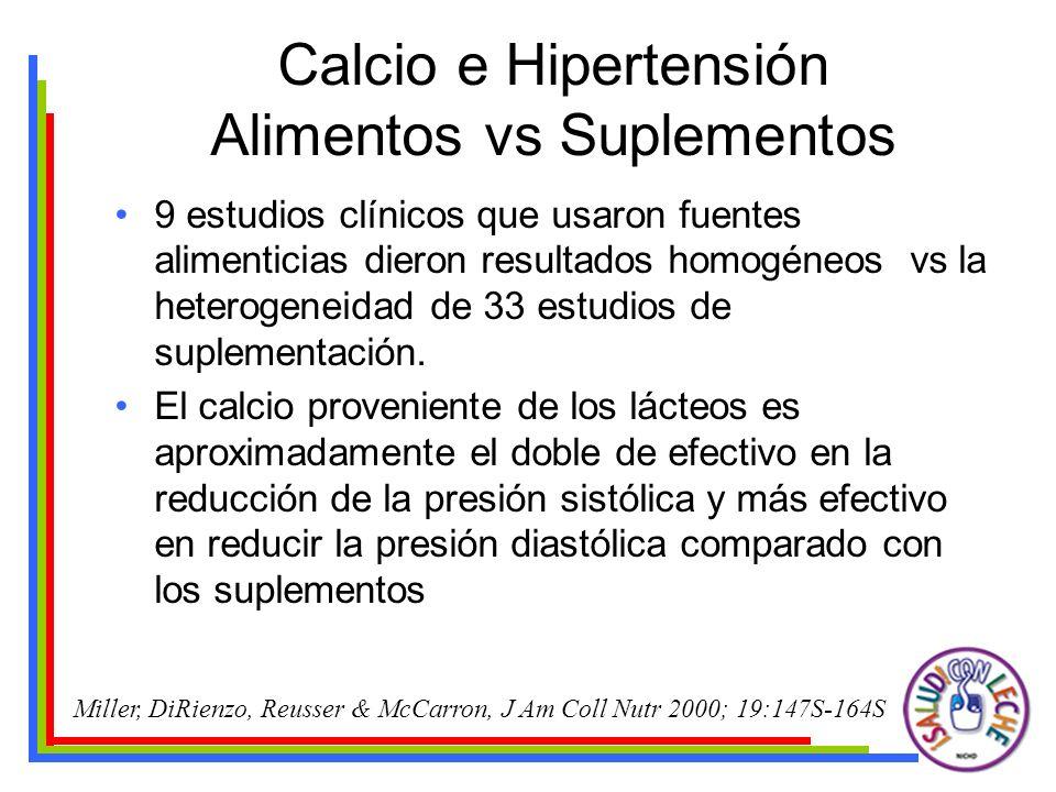 Calcio e Hipertensión Alimentos vs Suplementos 9 estudios clínicos que usaron fuentes alimenticias dieron resultados homogéneos vs la heterogeneidad d