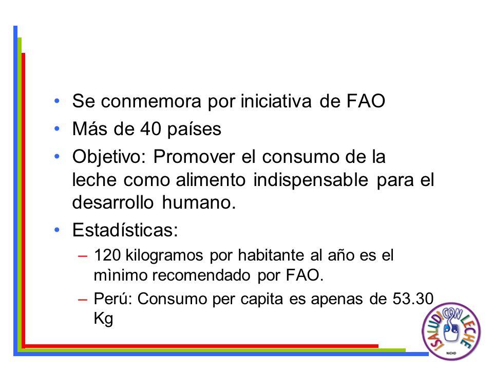 Se conmemora por iniciativa de FAO Más de 40 países Objetivo: Promover el consumo de la leche como alimento indispensable para el desarrollo humano. E
