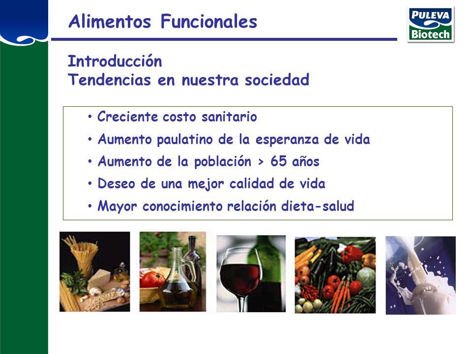 Modulación del sistema inmune - Resistencia a infecciones - Potenciación del sistema inmune - Enfermedad inflamatoria intestinal - Alergias Neurociencia - Prevención de enfermedades neurodegenerativas - Neuroprotectores Alimentos Funcionales Areas de Investigación (cont.)