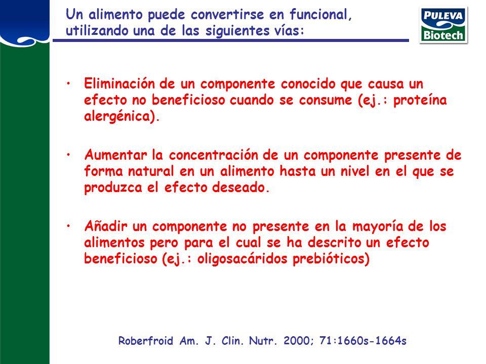 Reemplazar un componente, usualmente un macronutriente (ej.: grasas) cuya ingesta es normalmente alta y puede tener un efecto nocivo, por otro componente con un efecto beneficioso para el organismo.