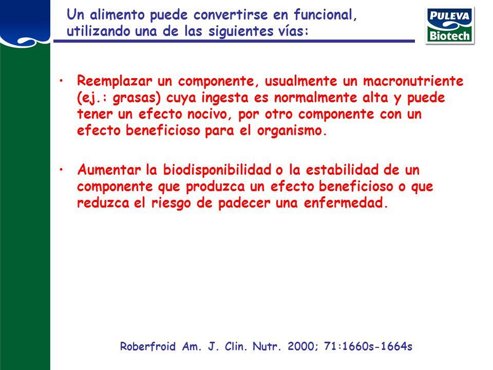 Mercado de alimentos funcionales (I) AÑO 2000. FUENTE: Leatherhead Food R.A.