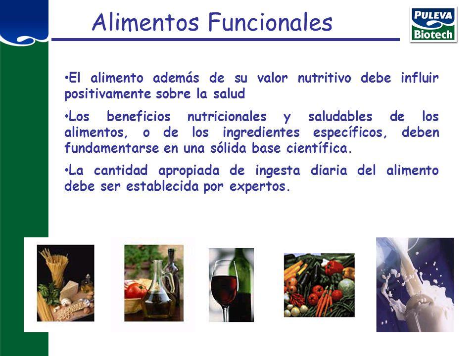 Probióticos comerciales CultivoEspecieCompañíaProducto BB-12B.