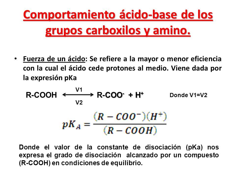 Comportamiento ácido-base de los grupos carboxilos y amino. Fuerza de un ácido: Se refiere a la mayor o menor eficiencia con la cual el ácido cede pro