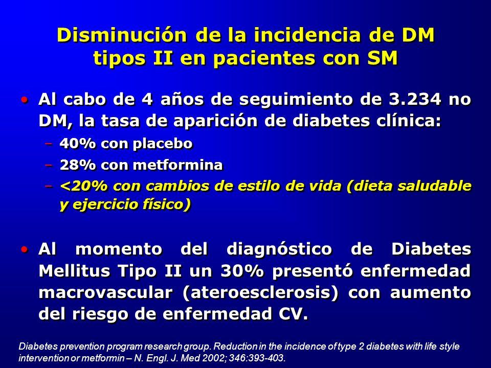 Disminución de la incidencia de DM tipos II en pacientes con SM Al cabo de 4 años de seguimiento de 3.234 no DM, la tasa de aparición de diabetes clín