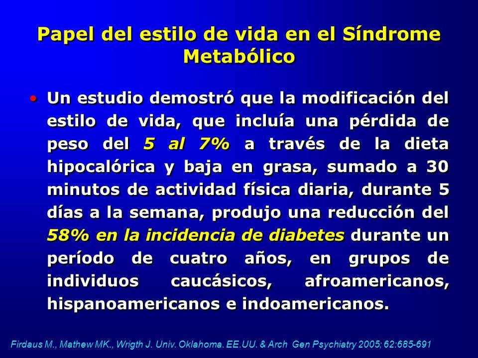 Papel del estilo de vida en el Síndrome Metabólico Un estudio demostró que la modificación del estilo de vida, que incluía una pérdida de peso del 5 a