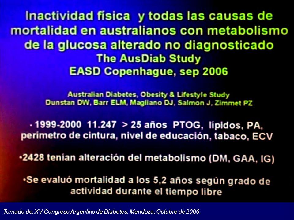 Tomado de: XV Congreso Argentino de Diabetes. Mendoza, Octubre de 2006.