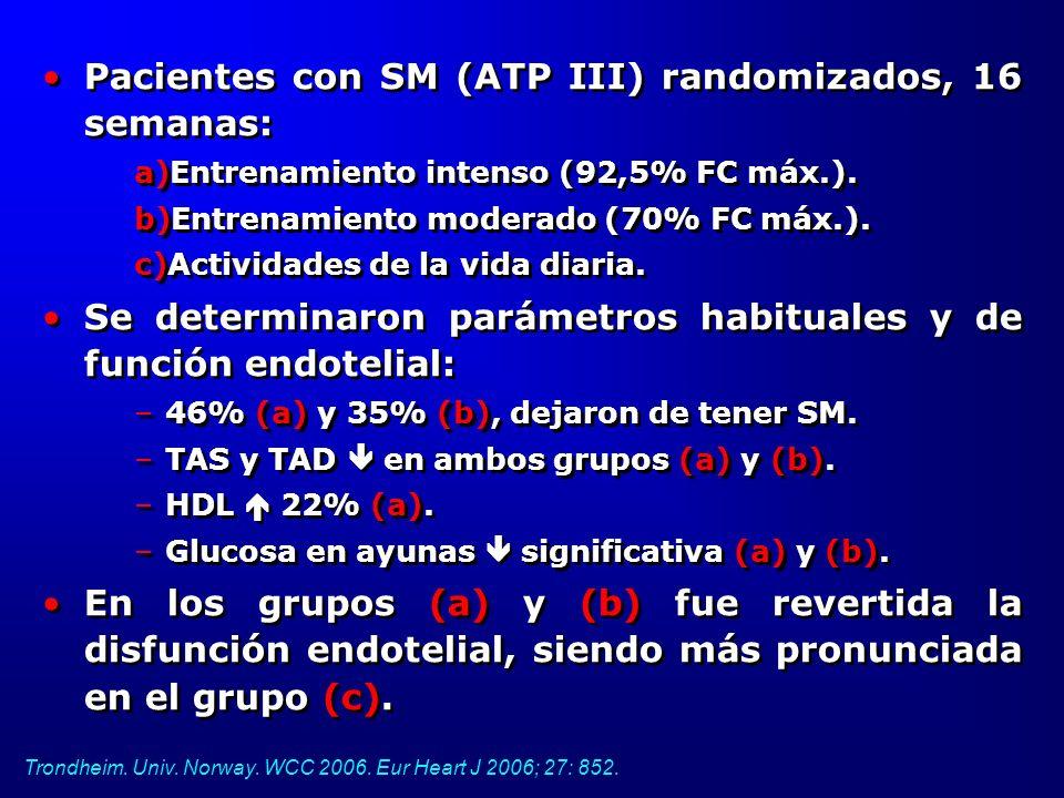 Pacientes con SM (ATP III) randomizados, 16 semanas: a)Entrenamiento intenso (92,5% FC máx.). b)Entrenamiento moderado (70% FC máx.). c)Actividades de