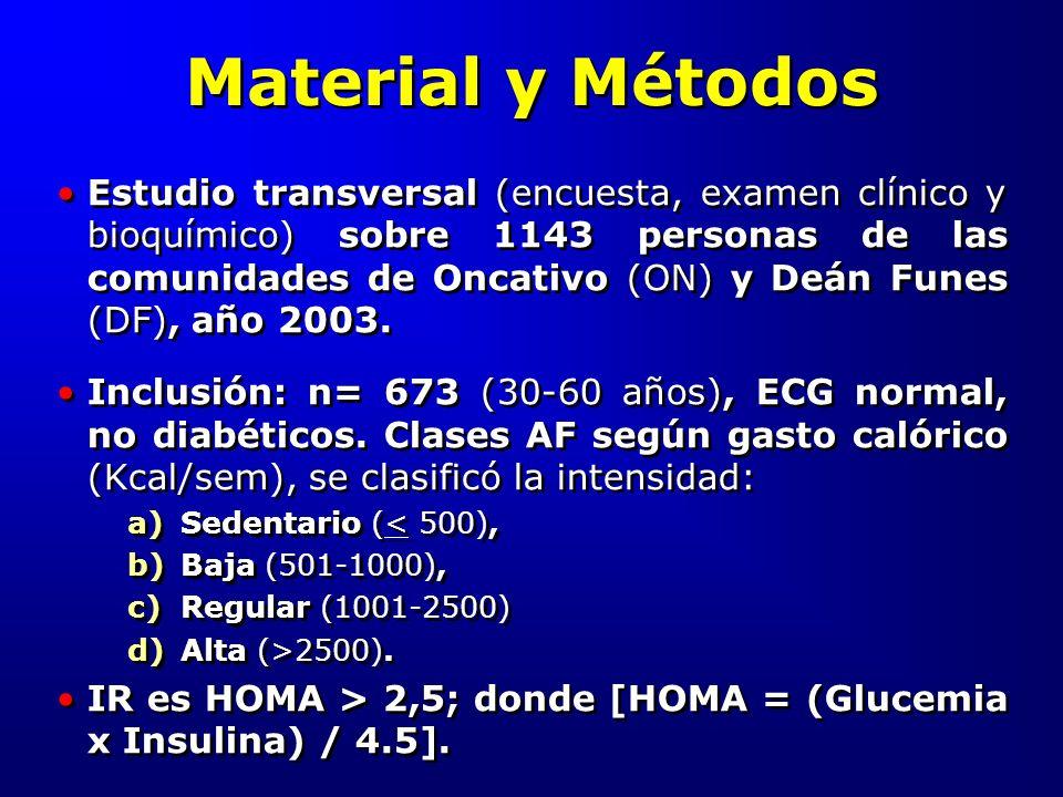 Material y Métodos Estudio transversal (encuesta, examen clínico y bioquímico) sobre 1143 personas de las comunidades de Oncativo (ON) y Deán Funes (D
