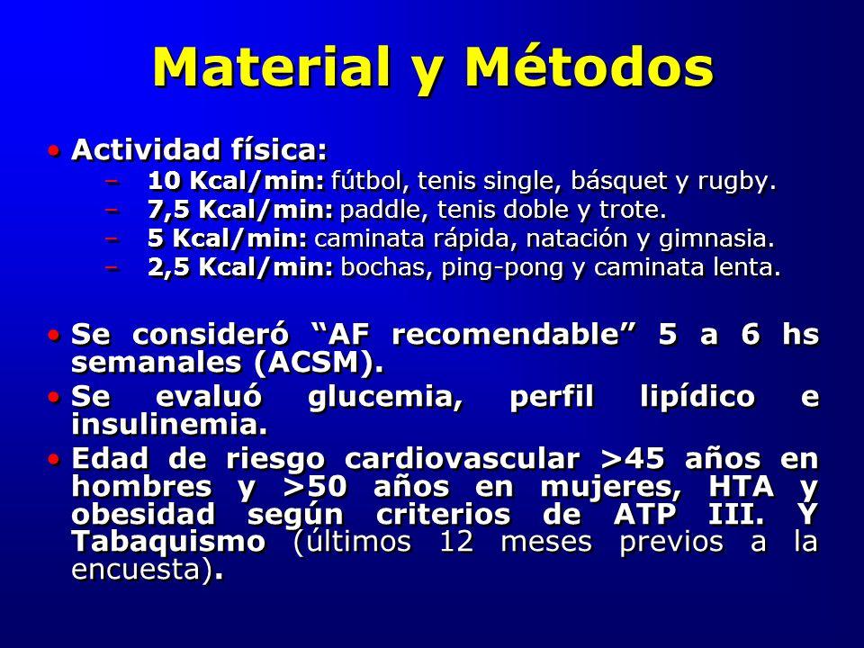 Material y Métodos Actividad física: –10 Kcal/min: fútbol, tenis single, básquet y rugby. –7,5 Kcal/min: paddle, tenis doble y trote. –5 Kcal/min: cam