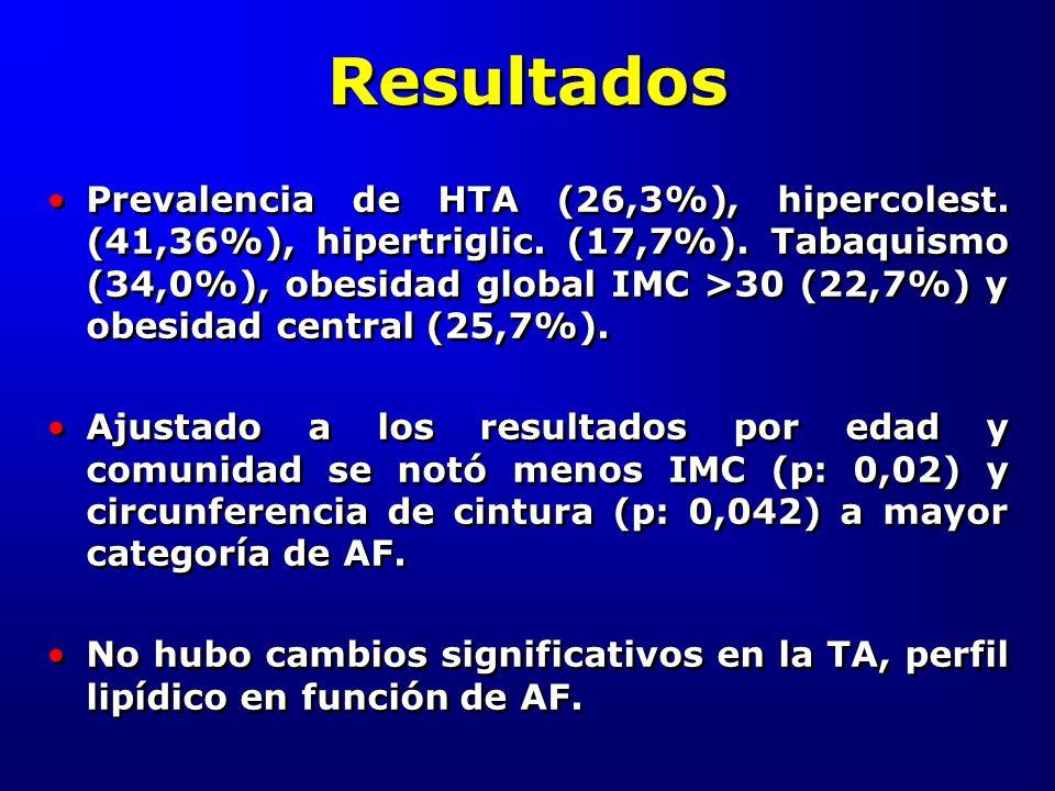 Resultados Prevalencia de HTA (26,3%), hipercolest. (41,36%), hipertriglic. (17,7%). Tabaquismo (34,0%), obesidad global IMC >30 (22,7%) y obesidad ce