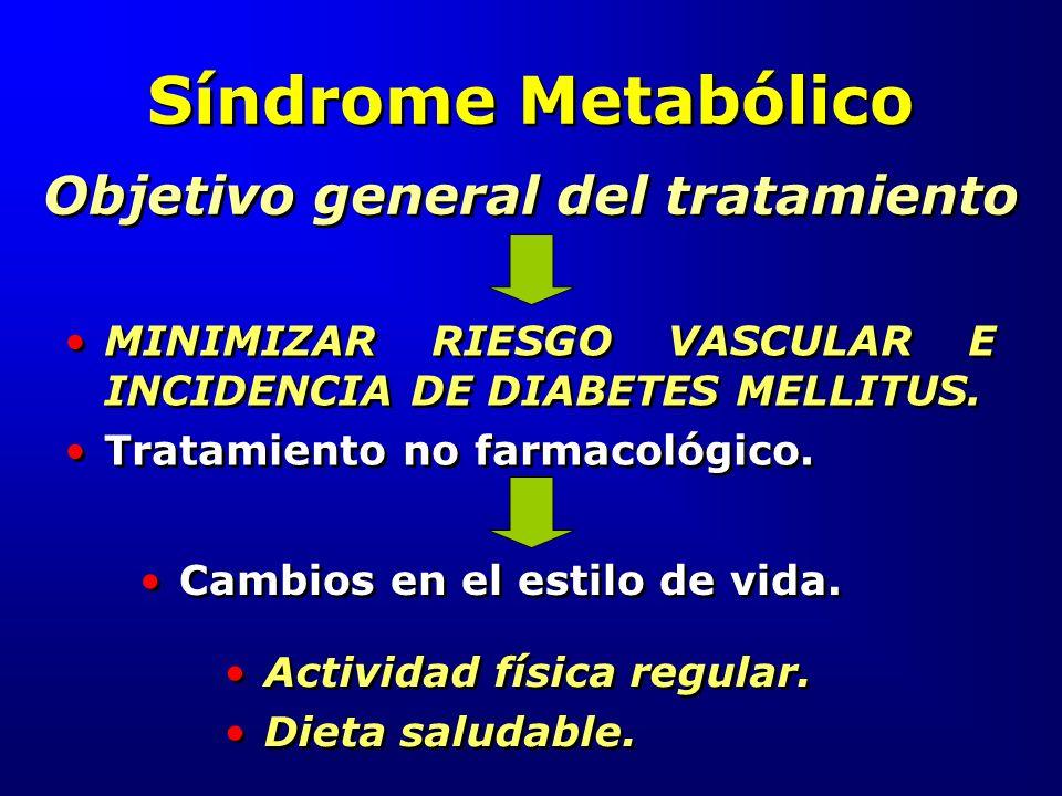 Síndrome Metabólico Objetivo general del tratamiento MINIMIZAR RIESGO VASCULAR E INCIDENCIA DE DIABETES MELLITUS. Tratamiento no farmacológico. MINIMI