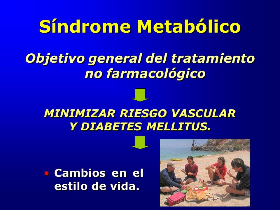 Síndrome Metabólico Objetivo general del tratamiento no farmacológico MINIMIZAR RIESGO VASCULAR Y DIABETES MELLITUS. Cambios en el estilo de vida.