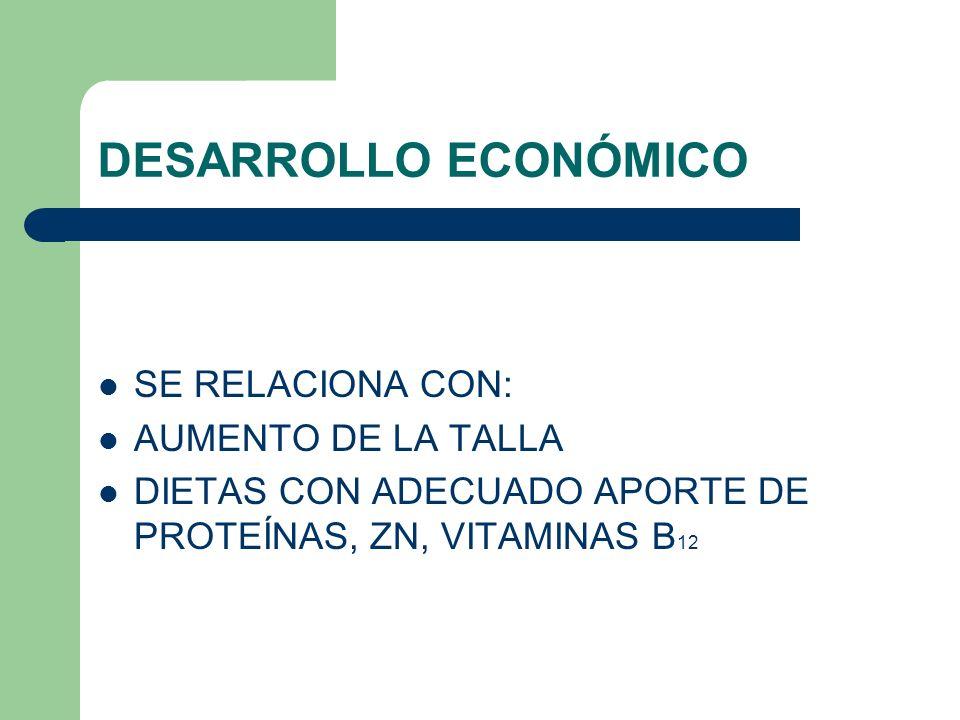 DESARROLLO ECONÓMICO SE RELACIONA CON: AUMENTO DE LA TALLA DIETAS CON ADECUADO APORTE DE PROTEÍNAS, ZN, VITAMINAS B 12