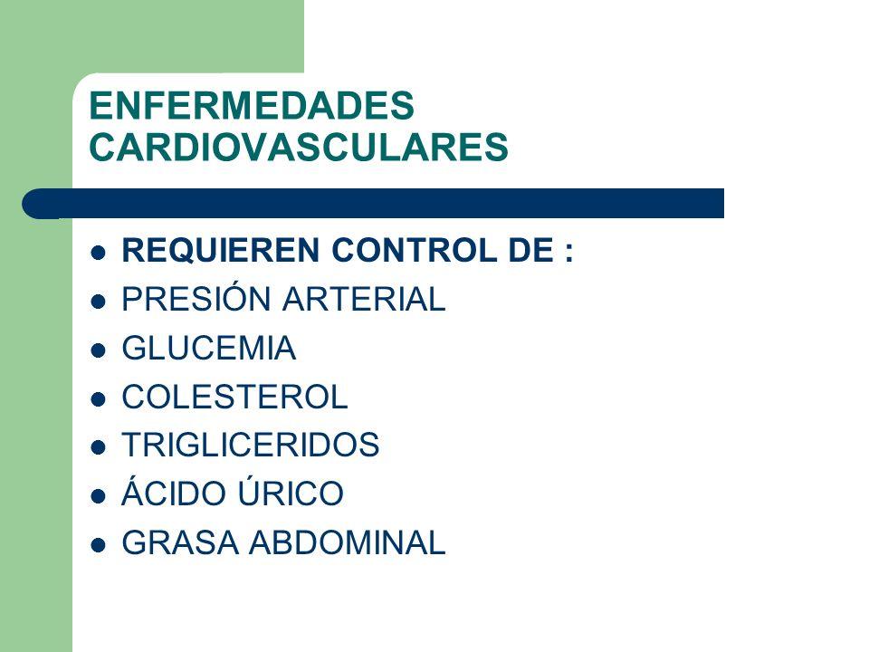 ENFERMEDADES CARDIOVASCULARES REQUIEREN CONTROL DE : PRESIÓN ARTERIAL GLUCEMIA COLESTEROL TRIGLICERIDOS ÁCIDO ÚRICO GRASA ABDOMINAL