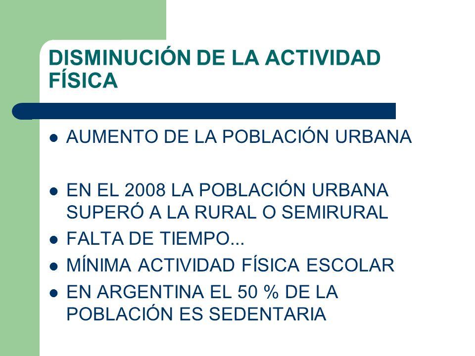 DISMINUCIÓN DE LA ACTIVIDAD FÍSICA AUMENTO DE LA POBLACIÓN URBANA EN EL 2008 LA POBLACIÓN URBANA SUPERÓ A LA RURAL O SEMIRURAL FALTA DE TIEMPO... MÍNI