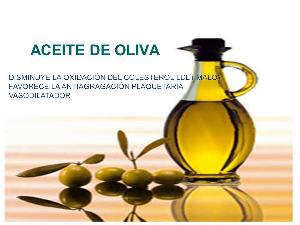 ACEITE DE OLIVA DISMINUYE LA OXIDACIÓN DEL COLESTEROL LDL ( MALO) FAVORECE LA ANTIAGRAGACIÓN PLAQUETARIA VASODILATADOR