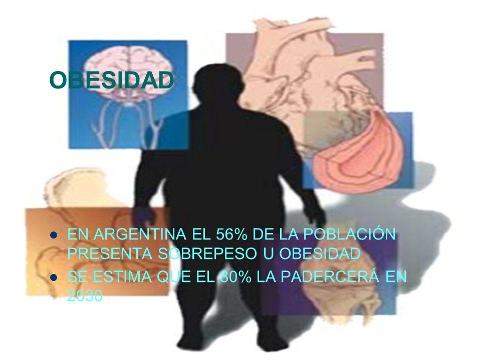 OBESIDAD EN ARGENTINA EL 56% DE LA POBLACIÓN PRESENTA SOBREPESO U OBESIDAD SE ESTIMA QUE EL 80% LA PADERCERÁ EN 2030
