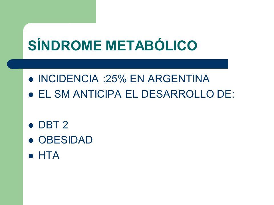 SÍNDROME METABÓLICO INCIDENCIA :25% EN ARGENTINA EL SM ANTICIPA EL DESARROLLO DE: DBT 2 OBESIDAD HTA