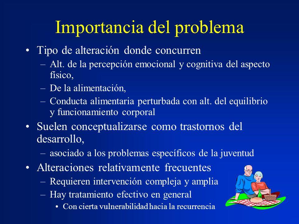 Importancia del problema Tipo de alteración donde concurren –Alt. de la percepción emocional y cognitiva del aspecto físico, –De la alimentación, –Con