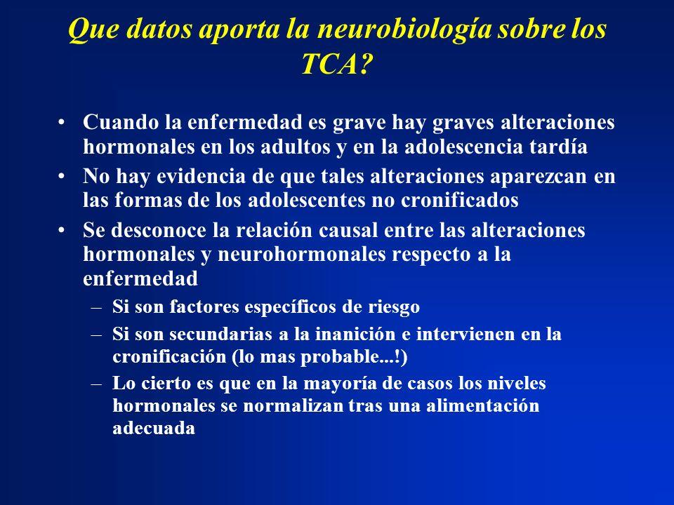 Que datos aporta la neurobiología sobre los TCA? Cuando la enfermedad es grave hay graves alteraciones hormonales en los adultos y en la adolescencia
