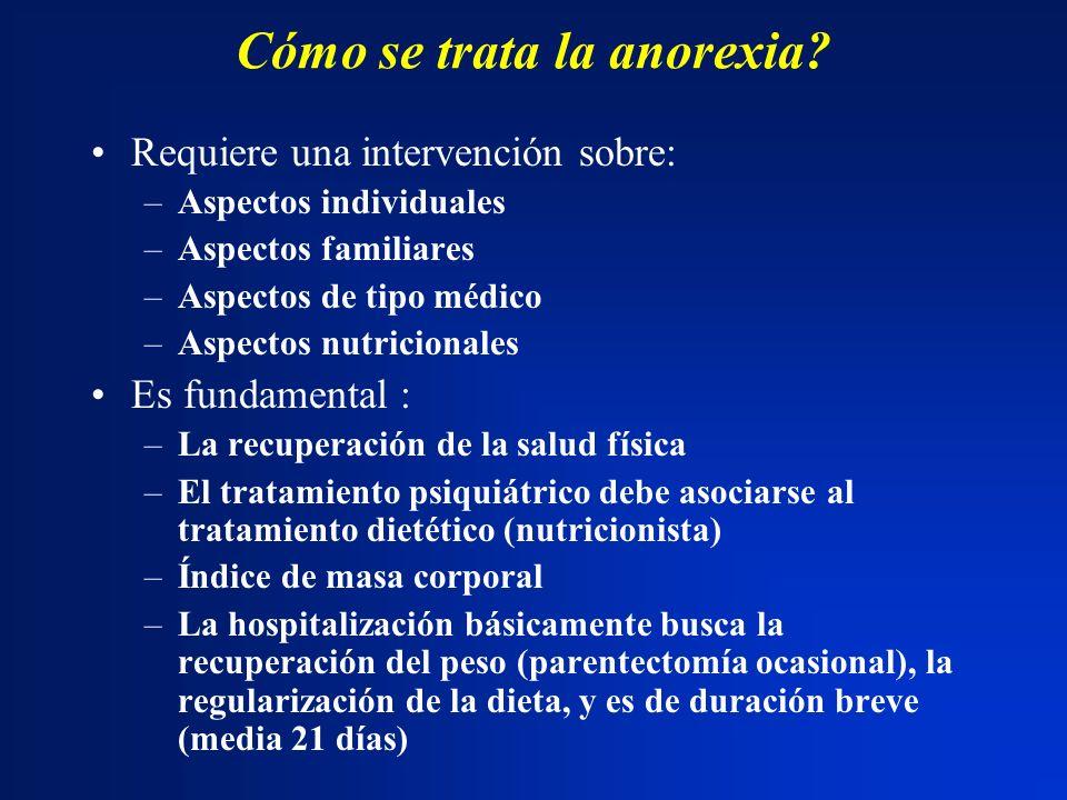 Cómo se trata la anorexia? Requiere una intervención sobre: –Aspectos individuales –Aspectos familiares –Aspectos de tipo médico –Aspectos nutricional