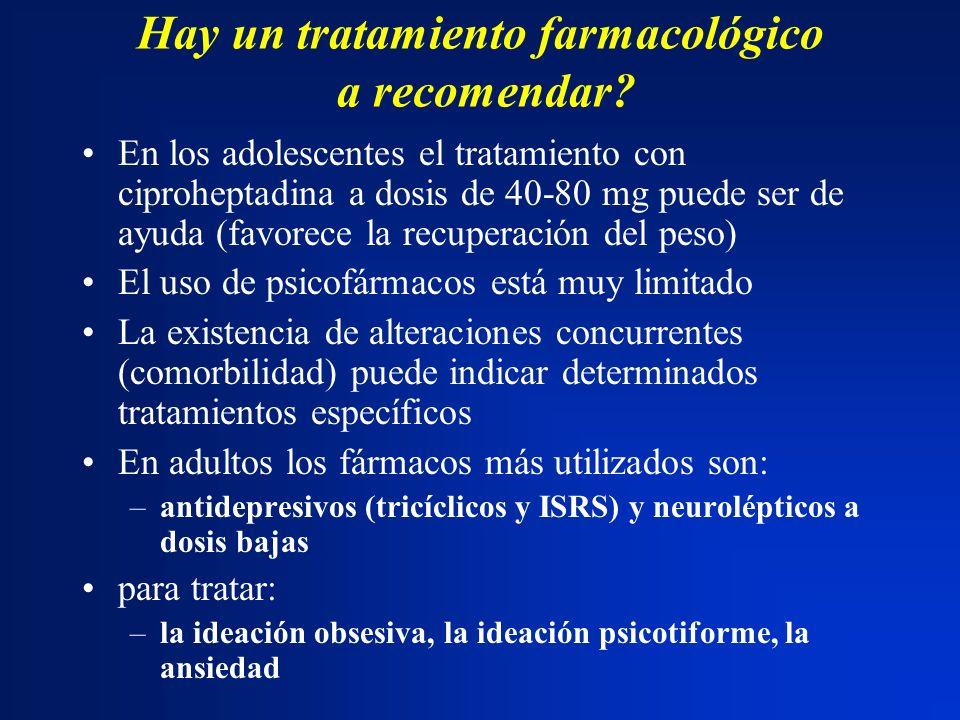Hay un tratamiento farmacológico a recomendar? En los adolescentes el tratamiento con ciproheptadina a dosis de 40-80 mg puede ser de ayuda (favorece