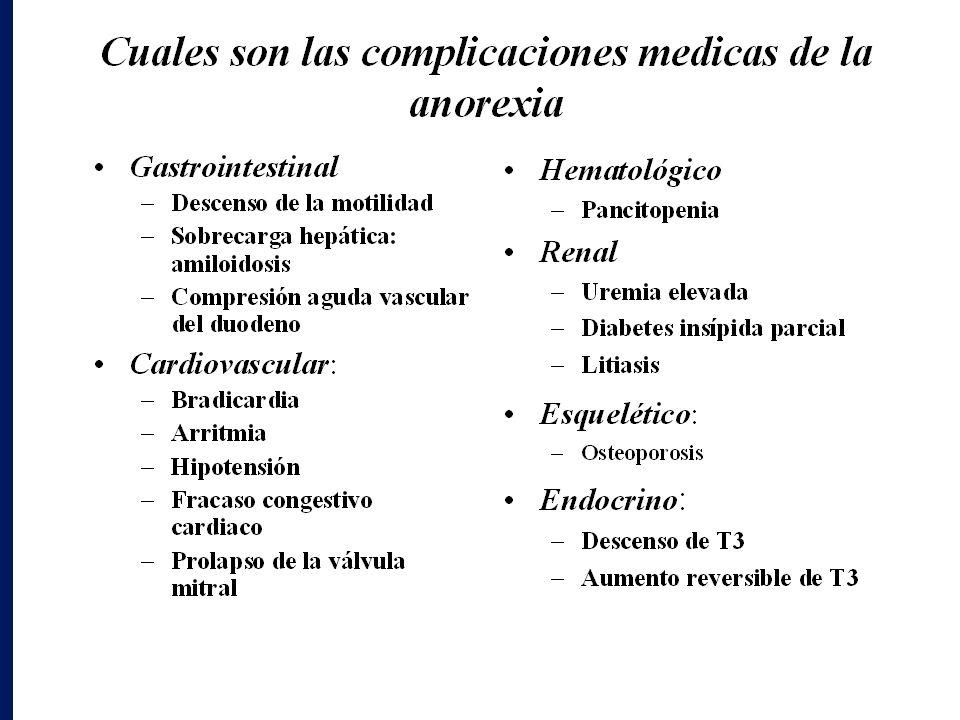 Hay complicaciones médicas ligadas a la anorexia.