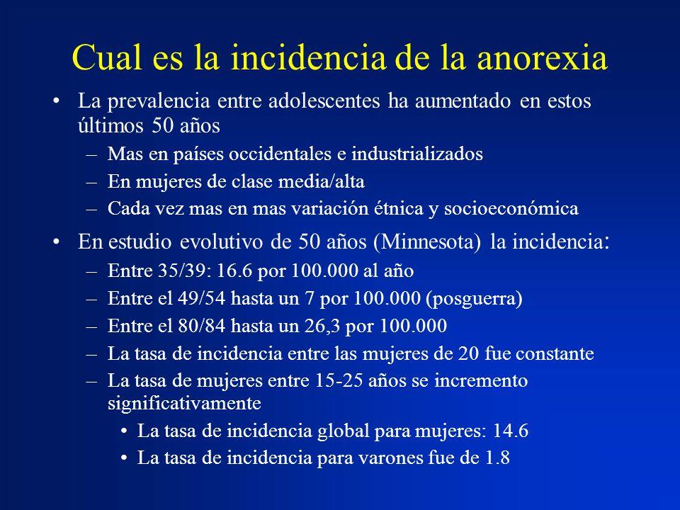 Cual es la incidencia de la anorexia La prevalencia entre adolescentes ha aumentado en estos últimos 50 años –Mas en países occidentales e industriali