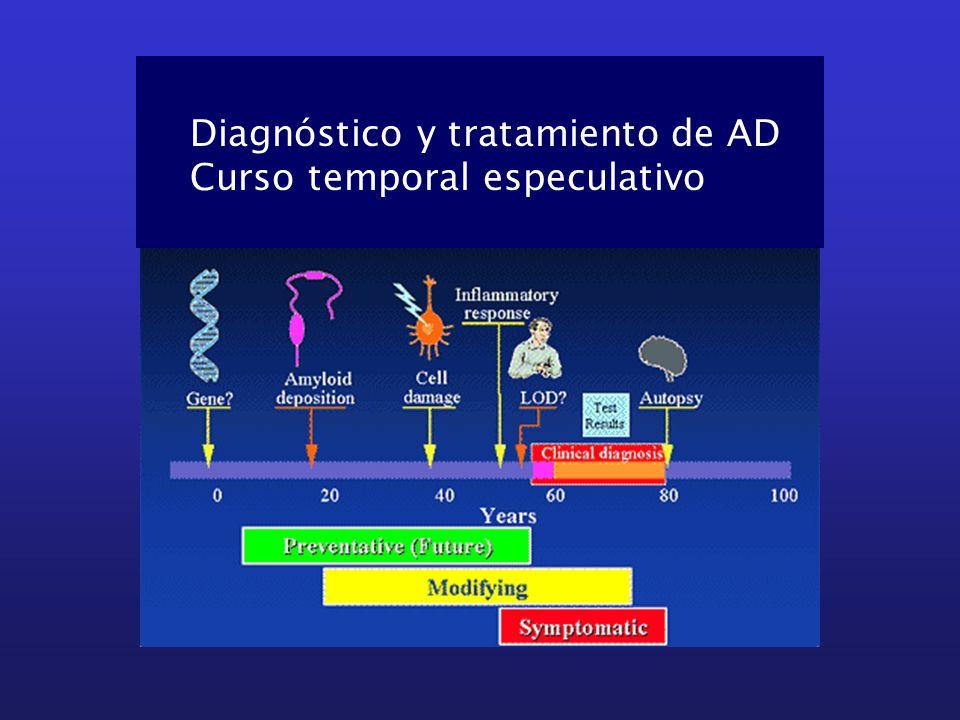 Diagnóstico y tratamiento de AD Curso temporal especulativo