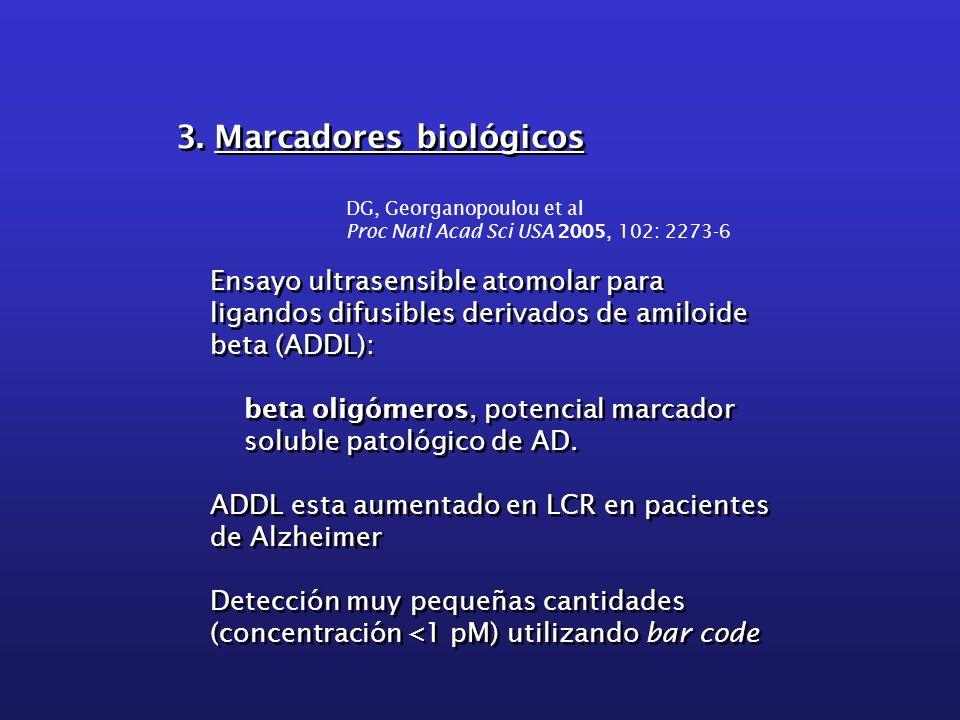 3. Marcadores biológicos Ensayo ultrasensible atomolar para ligandos difusibles derivados de amiloide beta (ADDL): beta oligómeros, potencial marcador