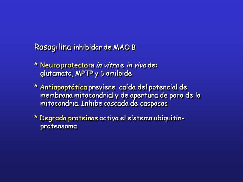 Rasagilina inhibidor de MAO B * Neuroprotectora in vitro e in vivo de: glutamato, MPTP y amiloide * Antiapoptótica previene caída del potencial de mem