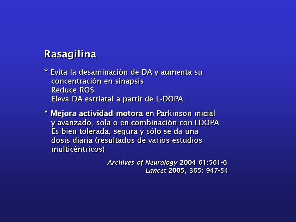 Rasagilina * Evita la desaminación de DA y aumenta su concentración en sinapsis Reduce ROS Eleva DA estriatal a partir de L-DOPA. * Mejora actividad m