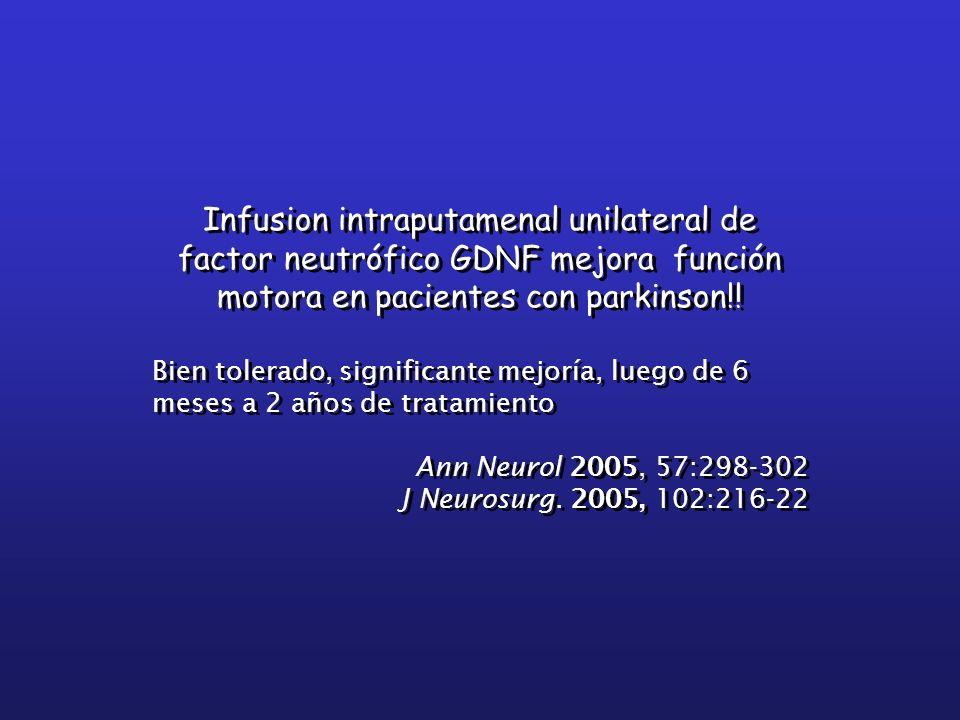 Infusion intraputamenal unilateral de factor neutrófico GDNF mejora función motora en pacientes con parkinson!! Bien tolerado, significante mejoría, l
