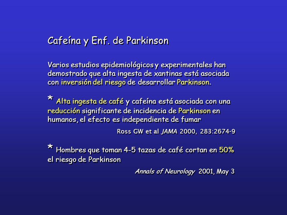 Cafeína y Enf. de Parkinson Varios estudios epidemiológicos y experimentales han demostrado que alta ingesta de xantinas está asociada con inversión d