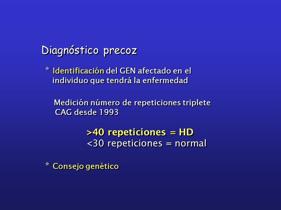 * Identificación del GEN afectado en el individuo que tendrá la enfermedad Medición número de repeticiones triplete CAG desde 1993 >40 repeticiones =