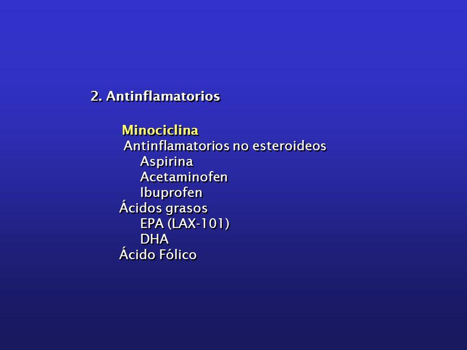 2. Antinflamatorios Minociclina Antinflamatorios no esteroideos Aspirina Acetaminofen Ibuprofen Ácidos grasos EPA (LAX-101) DHA Ácido Fólico 2. Antinf