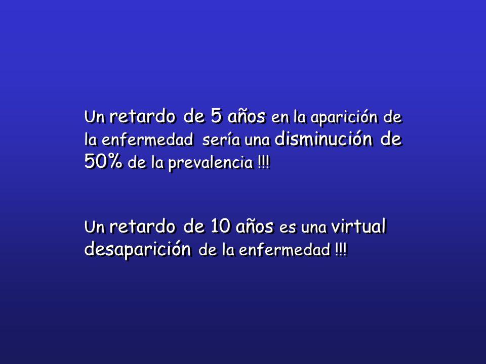 Un retardo de 5 años en la aparición de la enfermedad sería una disminución de 50% de la prevalencia !!! Un retardo de 10 años es una virtual desapari