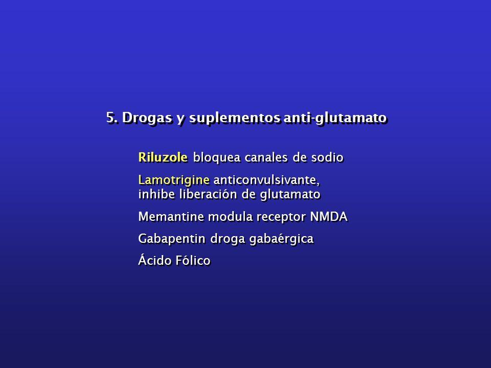 5. Drogas y suplementos anti-glutamato Riluzole bloquea canales de sodio Lamotrigine anticonvulsivante, inhibe liberación de glutamato Memantine modul