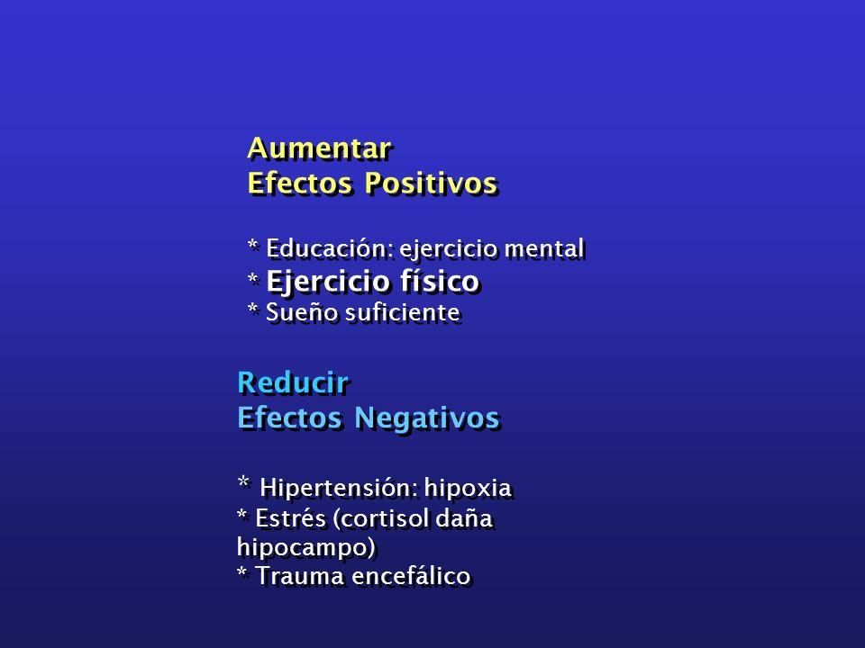 Aumentar Efectos Positivos * Educación: ejercicio mental * Ejercicio físico * Sueño suficiente Aumentar Efectos Positivos * Educación: ejercicio menta