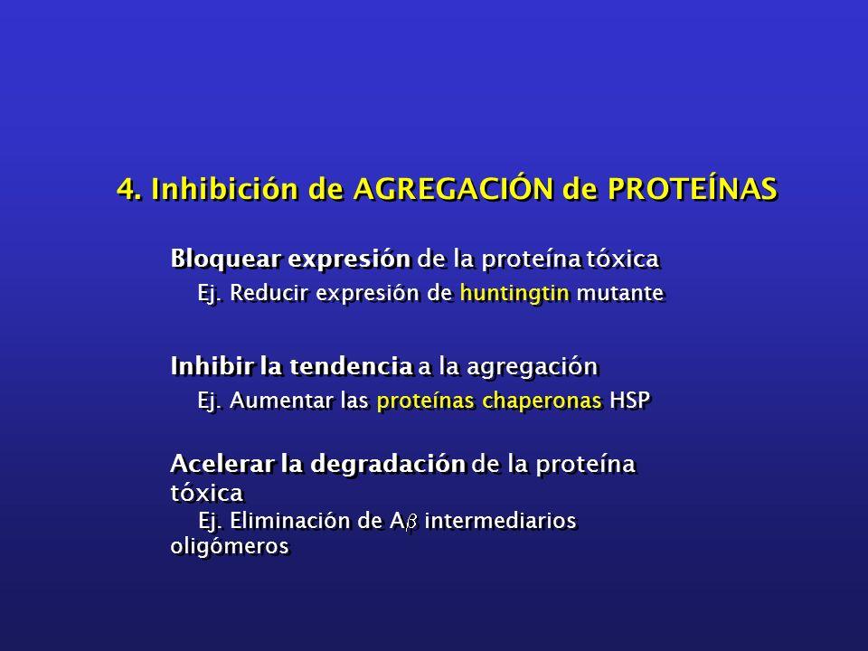 4. Inhibición de AGREGACIÓN de PROTEÍNAS Bloquear expresión de la proteína tóxica Ej. Reducir expresión de huntingtin mutante Inhibir la tendencia a l